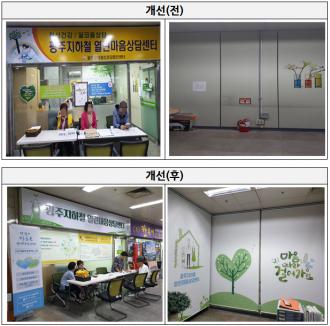 지하철 열린마음상담센터 환경개선